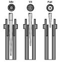 needle tube